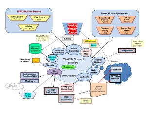 TBWCSA-Programs1